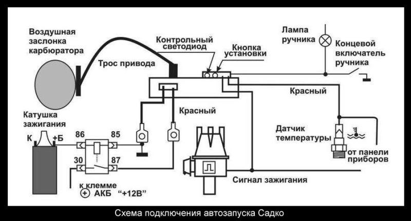 Схема установки автозапуска на карбюратор