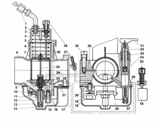 Схематичное изображение карбюратора к 63