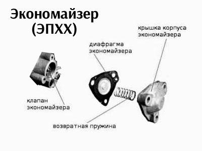 ЭПХХ - экономайзер