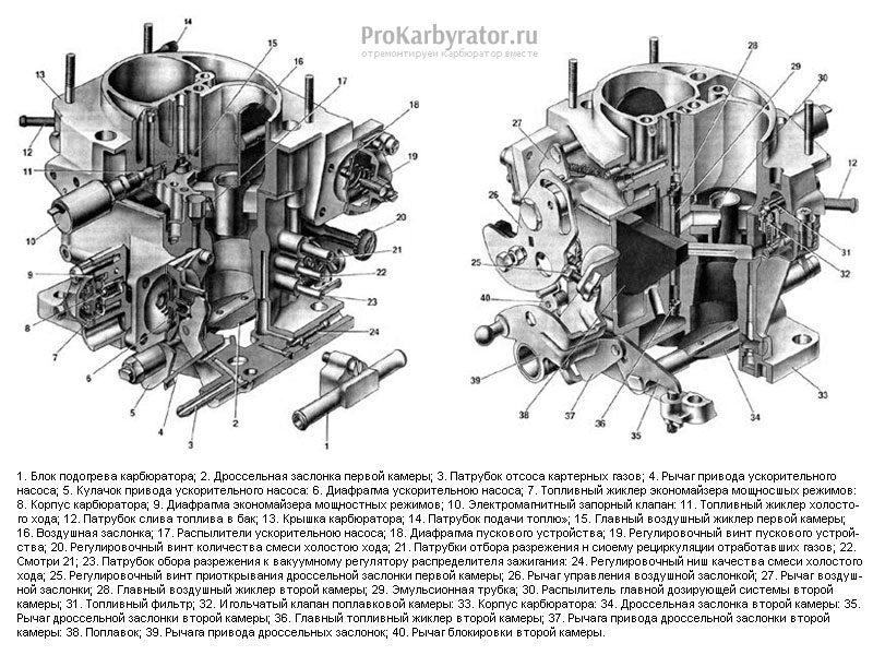 Карбюратора ДААЗ 21073 - устройство