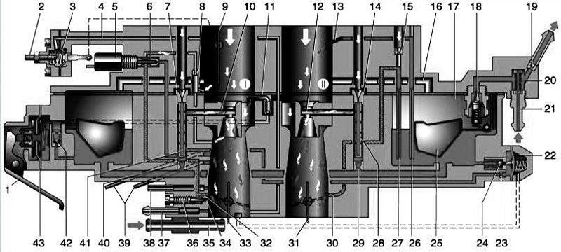 Карбюратор 21073 дааз устройство и принцип работы