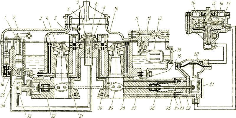 Устройство и предназначение карбюраторак 135