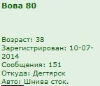 Вова 80