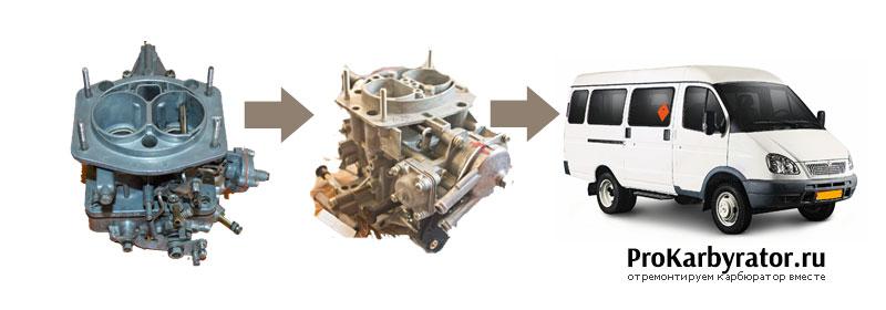 Совместимость этой модели двигателя с другими карбюраторами