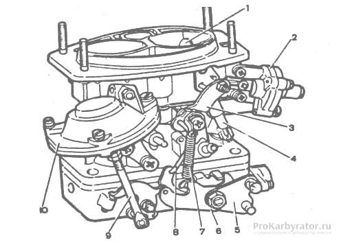 Устройство карбюратора ВАЗ 2106