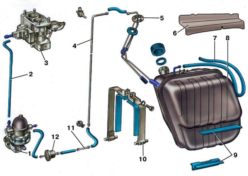 Топливный бак и топливопроводы ваз 2107