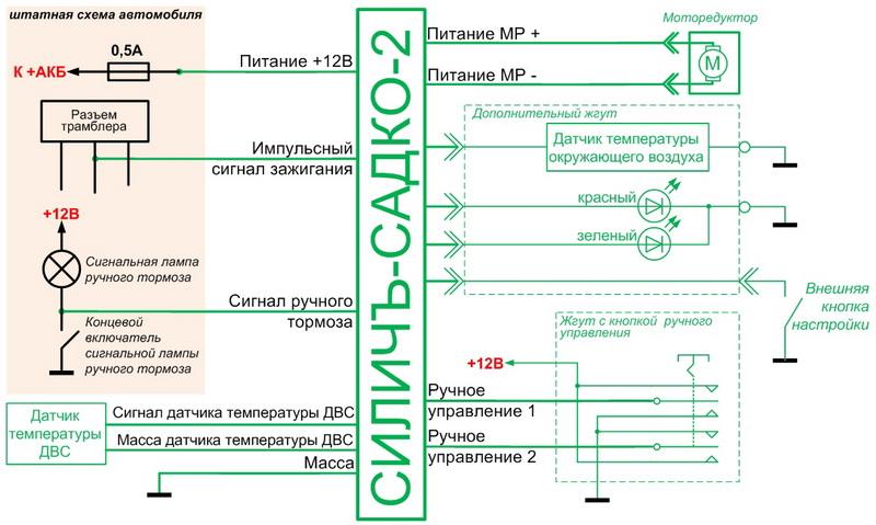 Схема СадкоЪ-2