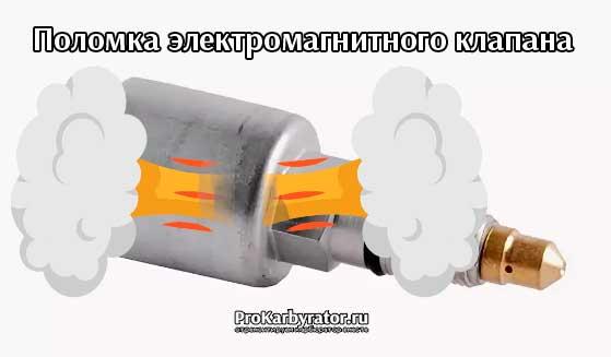 Поломка электромагнитного клапана