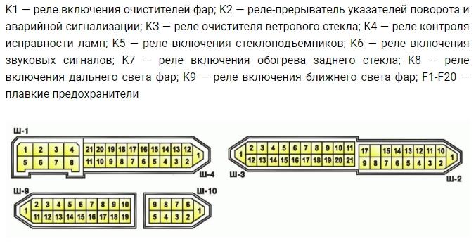 Схема монтажного блока предохранителей ВАЗ 2109 кардюратор
