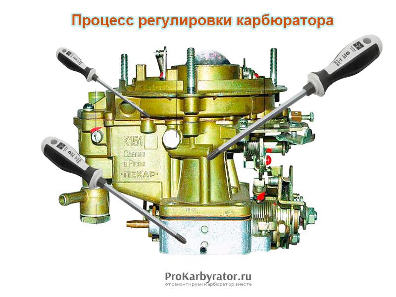 Процесс регулировки карбюратора