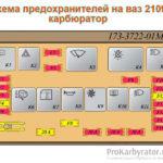 Схема предохранителей на ваз 2109 карбюратор