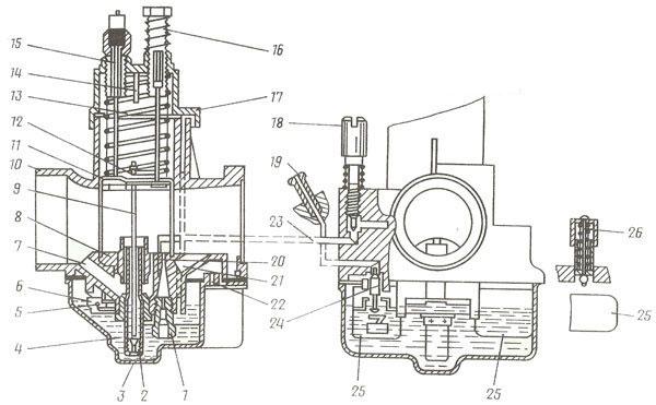 Схема карбюратора К-62