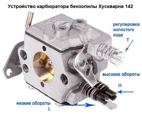 Устройство карбюратора бензопилы Хускварна 142